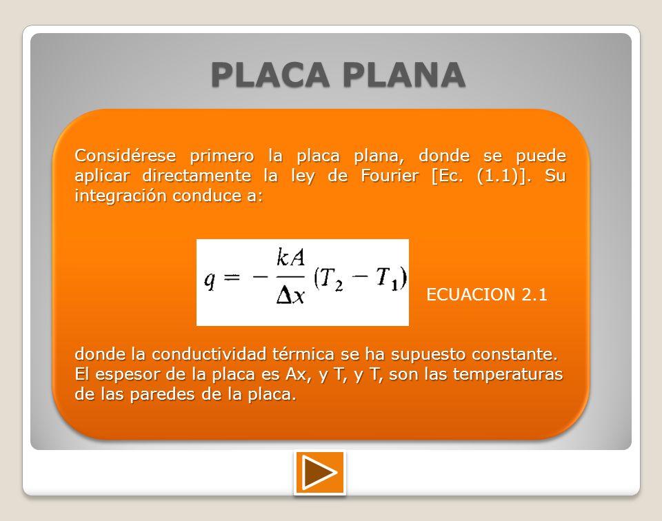 PLACA PLANA Considérese primero la placa plana, donde se puede aplicar directamente la ley de Fourier [Ec. (1.1)]. Su integración conduce a: